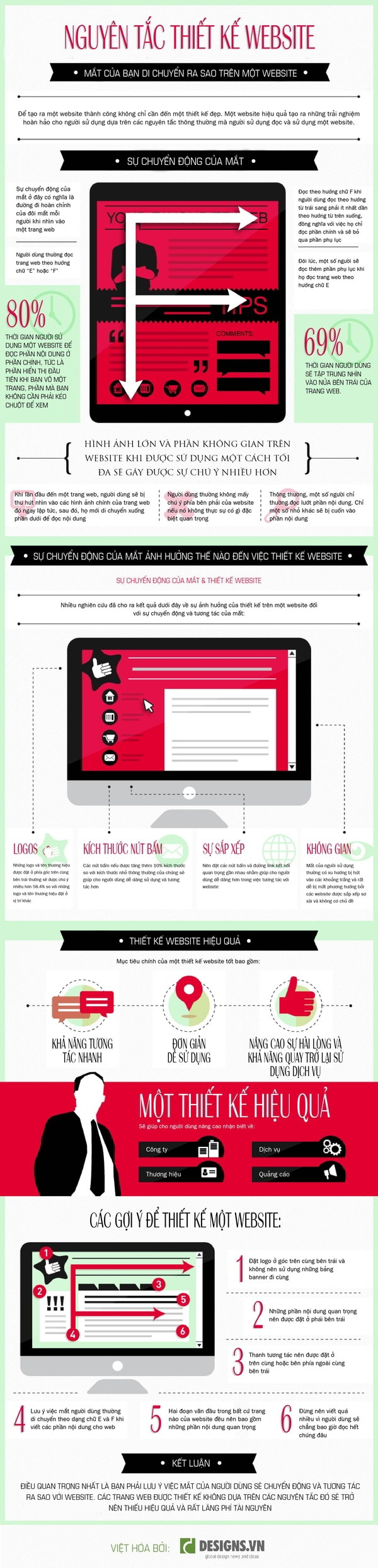 thiet ke website(1)