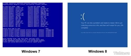 """Thông báo lỗi """"màn hình xanh chết chóc"""" của Windows 7 quá rồi, làm người ta hoảng và không biết phải làm gì hoặc chuyện gì sẽ xảy ra. Còn lên Windows 8, Microsoft thay đổi nó để nói cho chúng ta rằng """"hệ điều hành đang thu thập lỗi và sẽ tự khởi động máy lại cho bạn""""."""