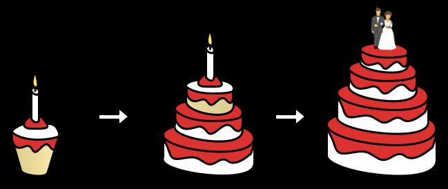 mvp-cupcake